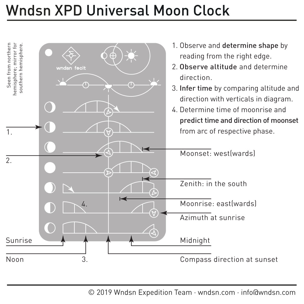 Wndsn: Universal Moon Clock How To